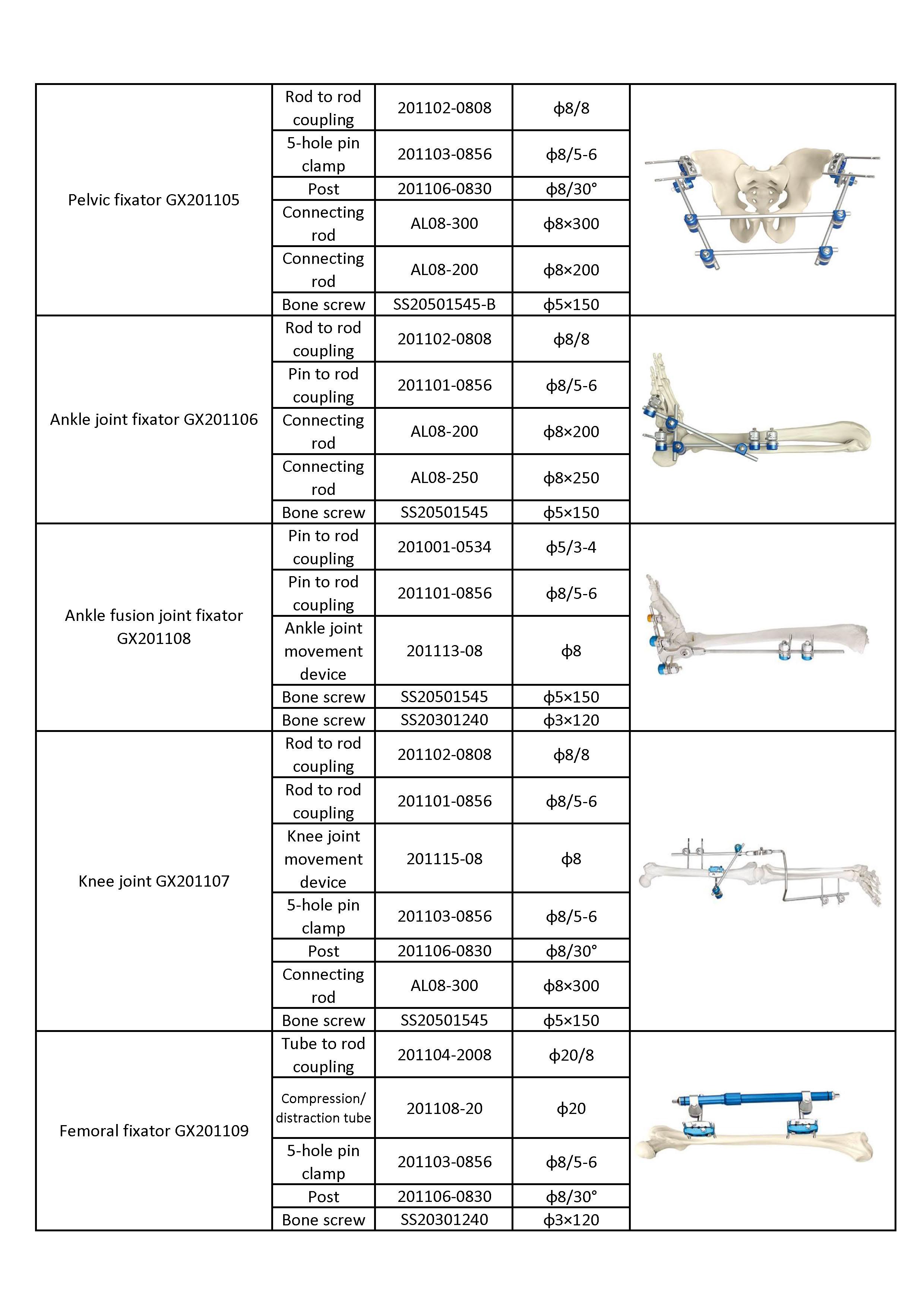 Daftar produk Fukang Eksternal Fiksator 008